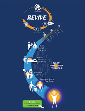 revive-billboard